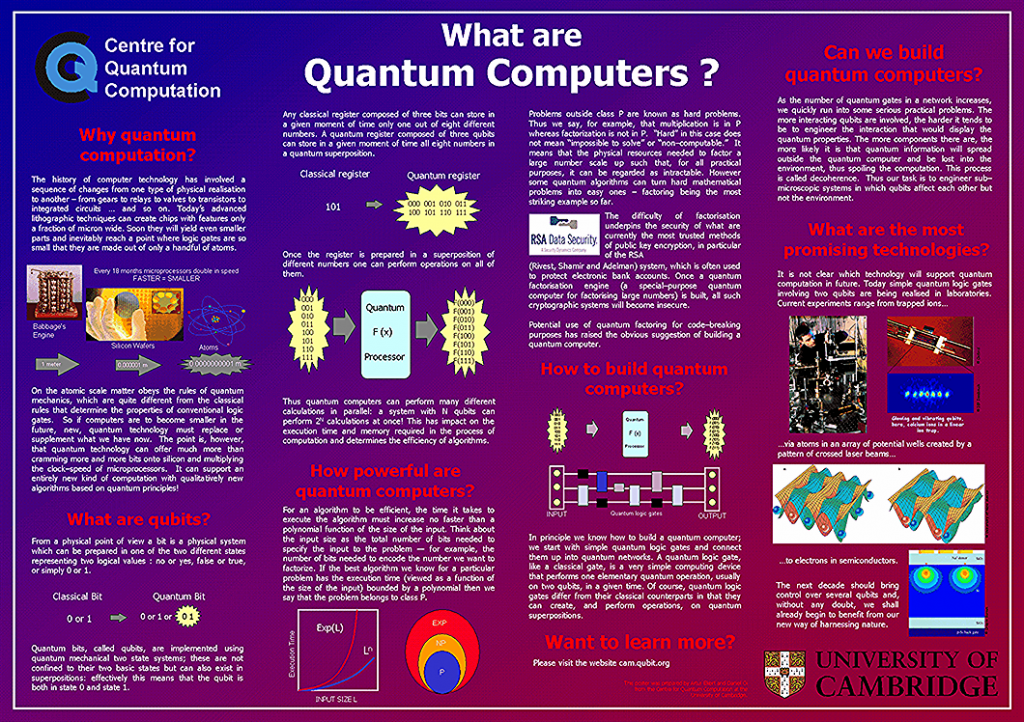 an essay on quantum computing and computers Despite the hype, d-wave's quantum computer may not even mean that much for  quantum computing physicists and computer scientists are.