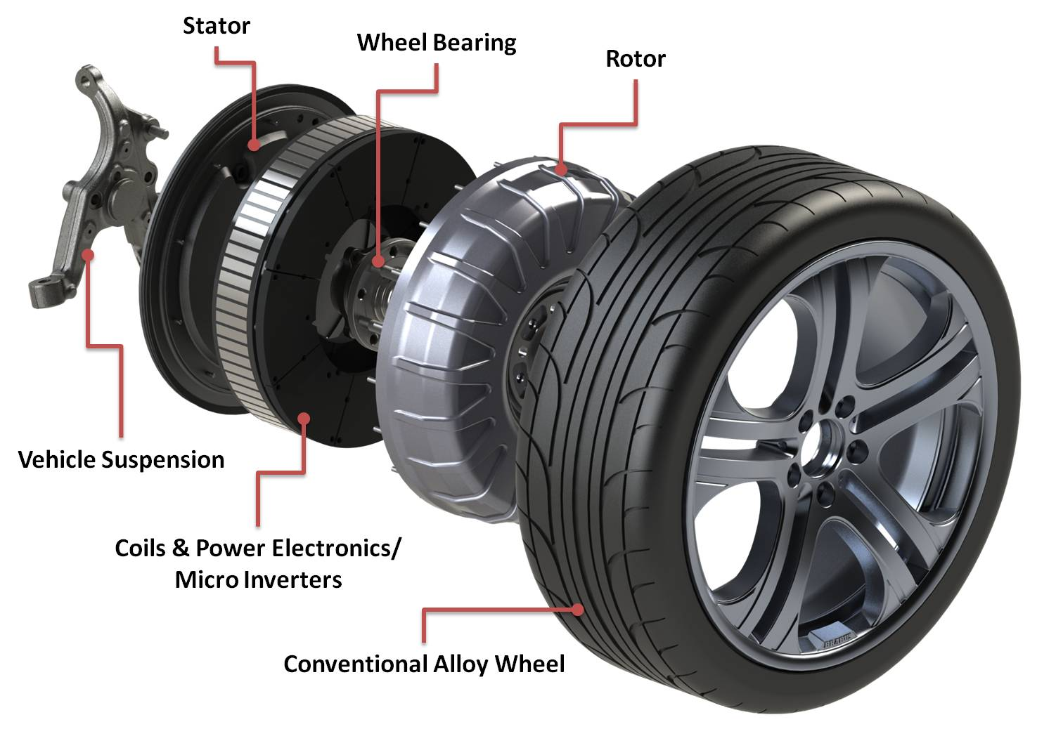 In-wheel motor diagram.  Photo © Protean Electric