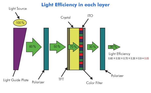 high-brightness-lcd-panel-3