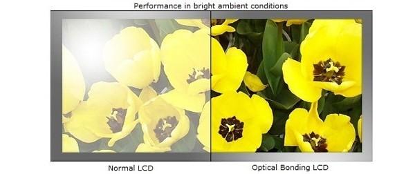 high-brightness-lcd-panel-4