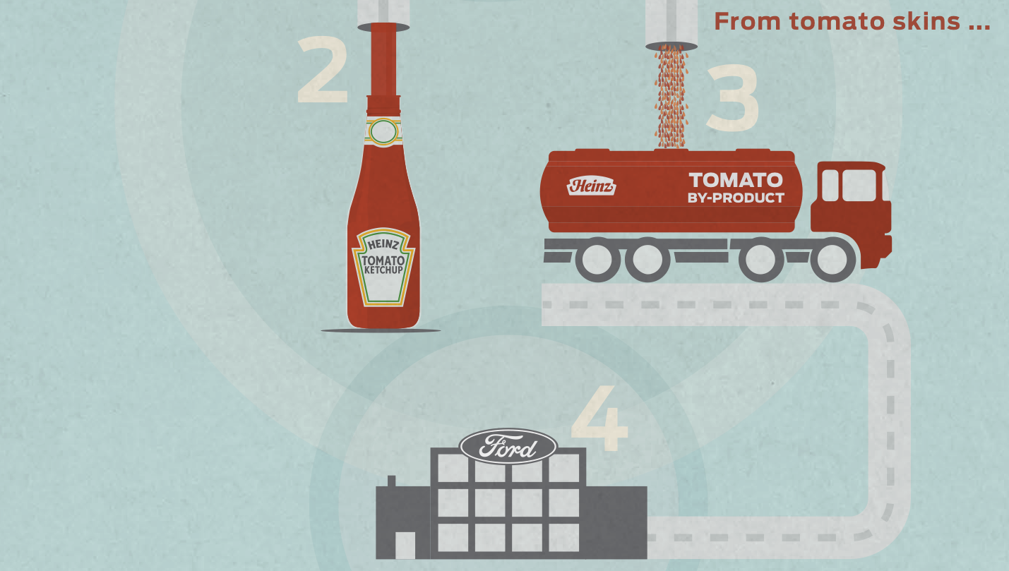 Tomato Tom-Auto? Ford and Heinz to Turn Tomatoes into Car Parts
