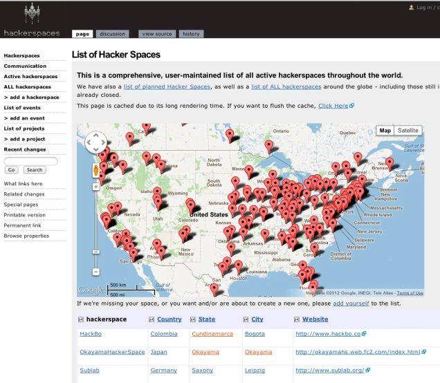 US Hackerspaces