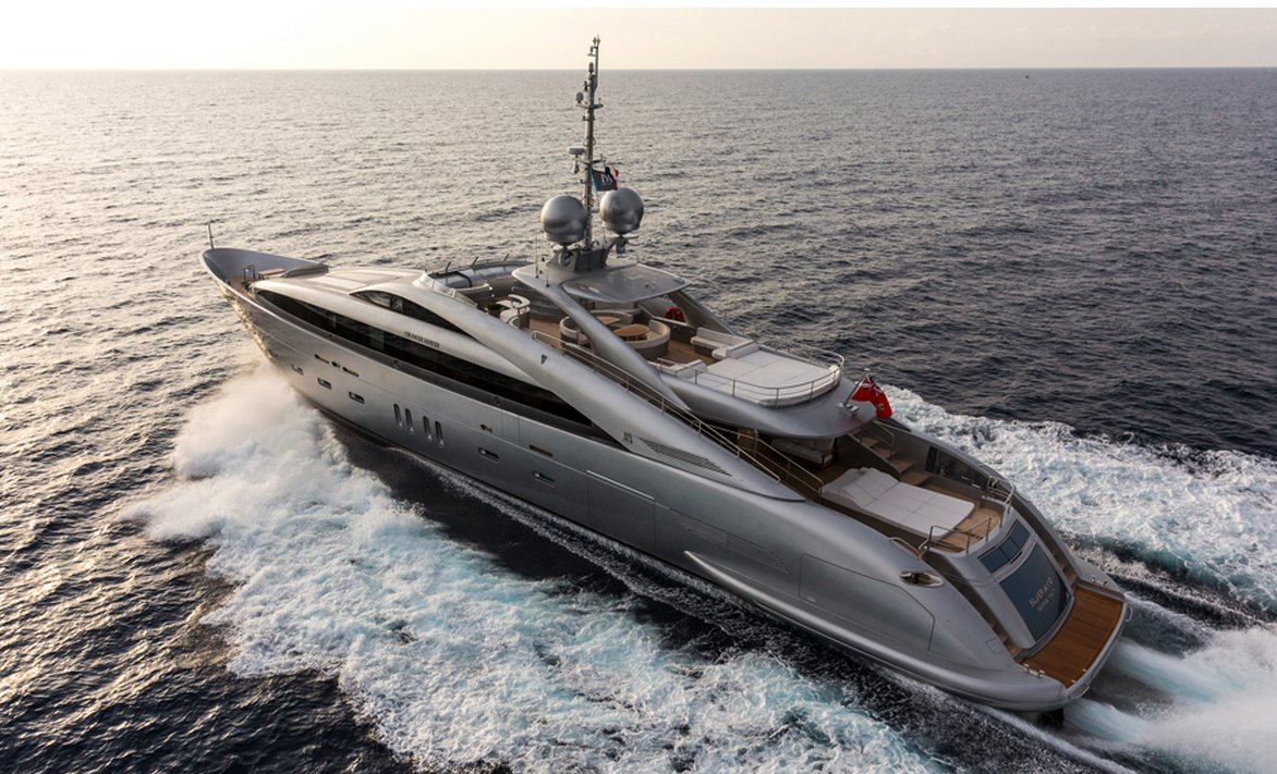 First Ever Yacht To Use Water Jet Propulsion Driven By A Hybrid Diesel Electric System Industry Tap
