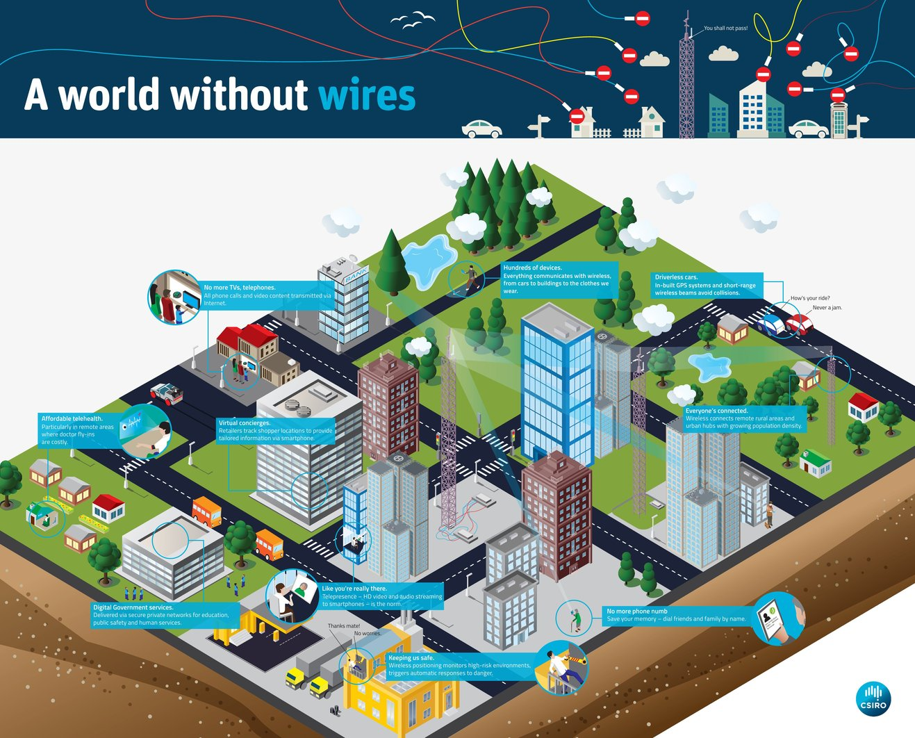 Wireless Cities