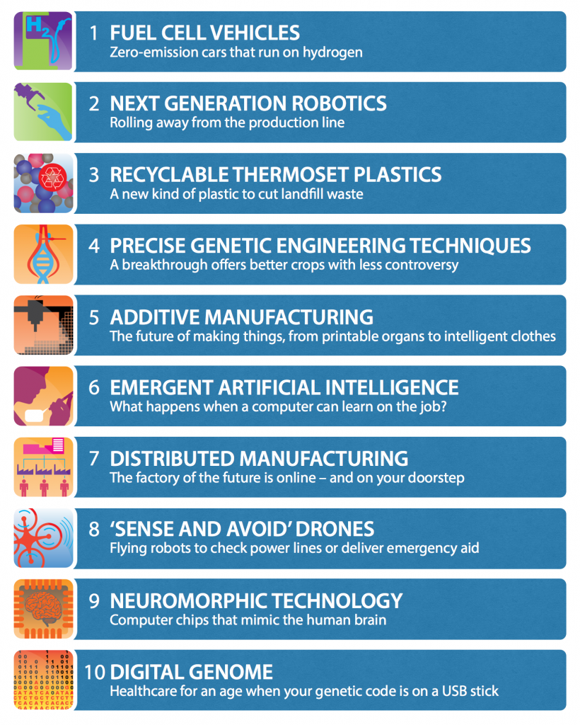 World Economic Forum Emerging Technologies