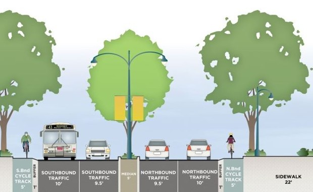 The elevated  bike lanes planned for Masonic Avenue. (SFMTA)