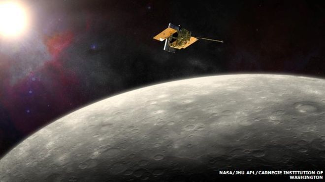 After Revealing the Secrets of Mercury, NASA's MESSENGER Spacecraft Crash Landed on the Planet