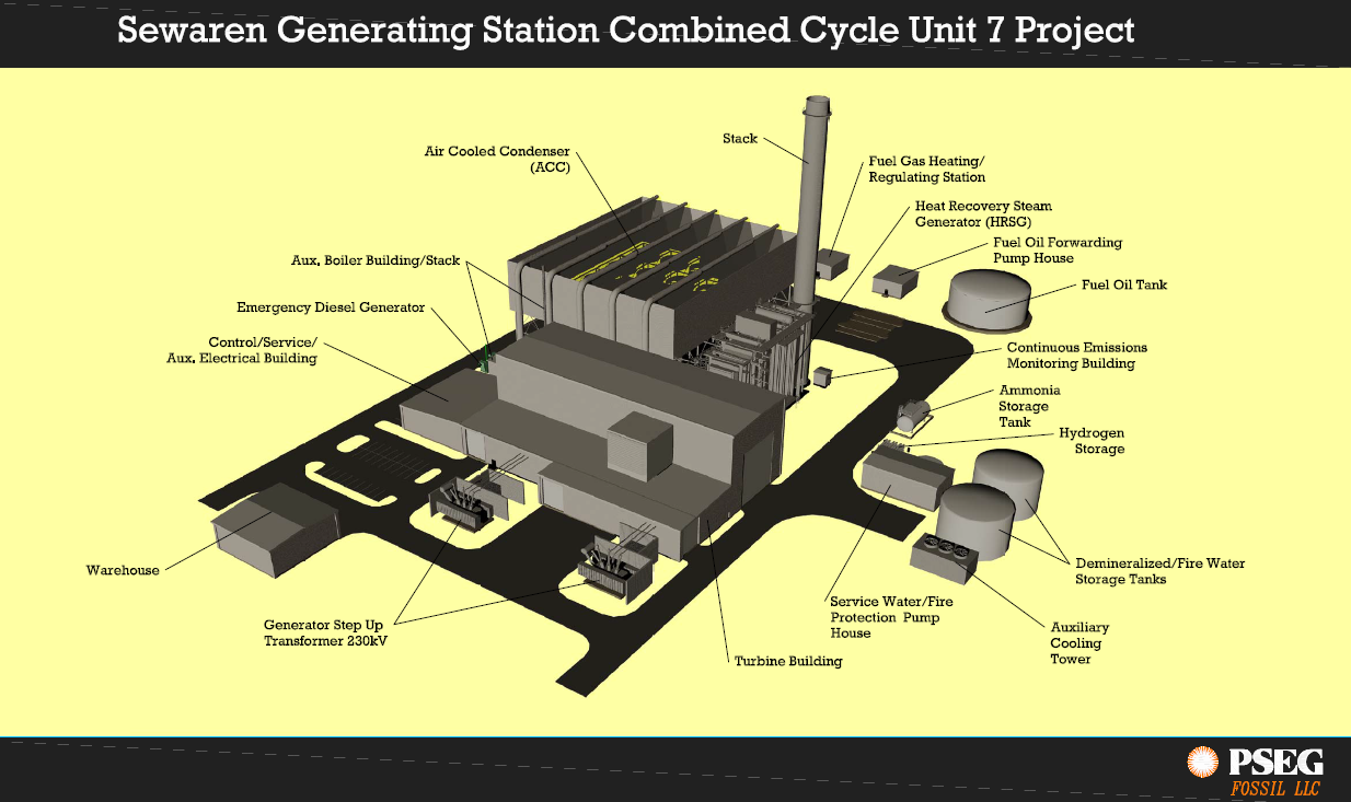 Psegs 600m Power Plant Will Supply Electricity To 500000 New Diesel Diagram Jersey Homes