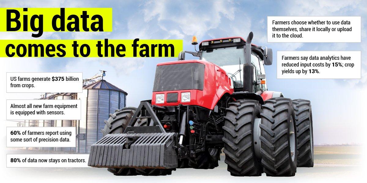American Farm Bureau Federation