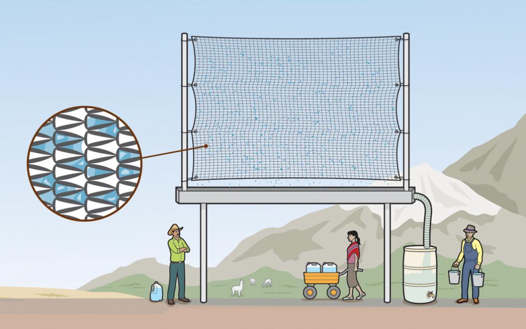 Water-Harvesting
