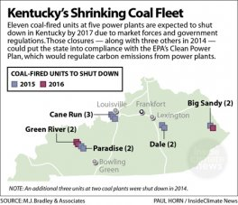 Kentucky Coal
