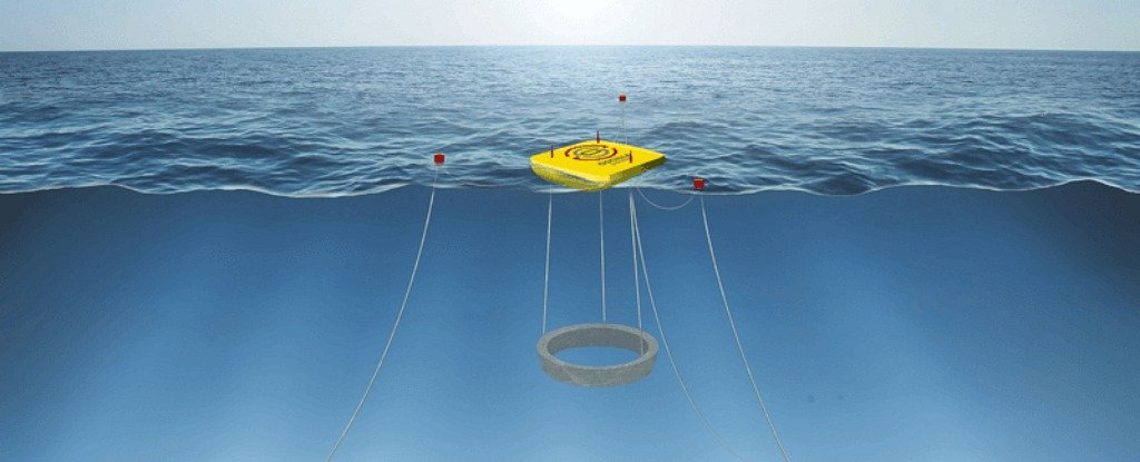Triton: The Ocean Device That Could Meet 15 percent of global power demand