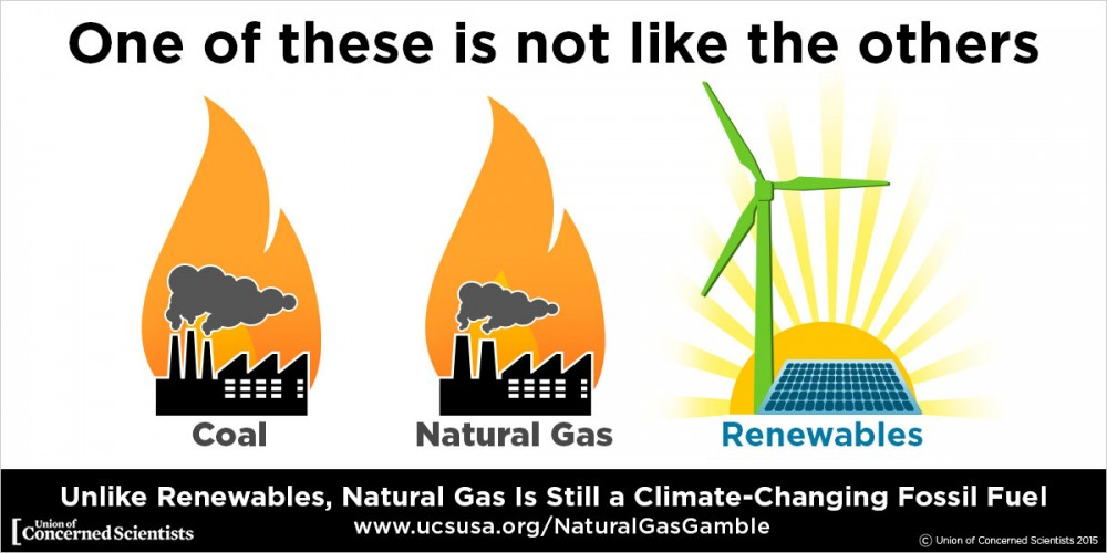 Coal-Natural-Gas-Renewables