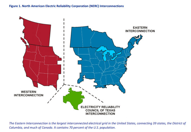 North American Electric System