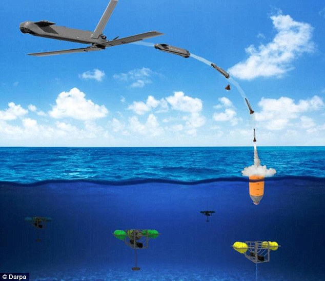 Us Navy To Deploy Submarine Launched Blackwing Drones For