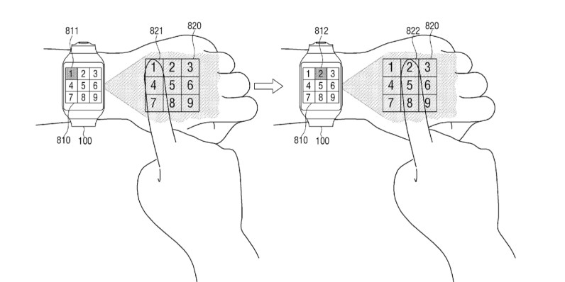 Samsung Patents a Smartwatch that Makes Your Hand Part of the Display