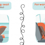 Could Your Car Seat Save Your Child's Life? [Infographic]