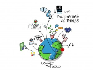 Internet of Things Ecosystem to Support $15 Trillion Market