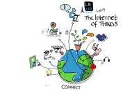 Internet of Things Platform (IoT)