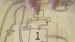 Comic Book Artist Jason Shiga Creates Functional Paper Calculator