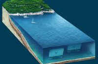 WaveRoller Underwater Energy