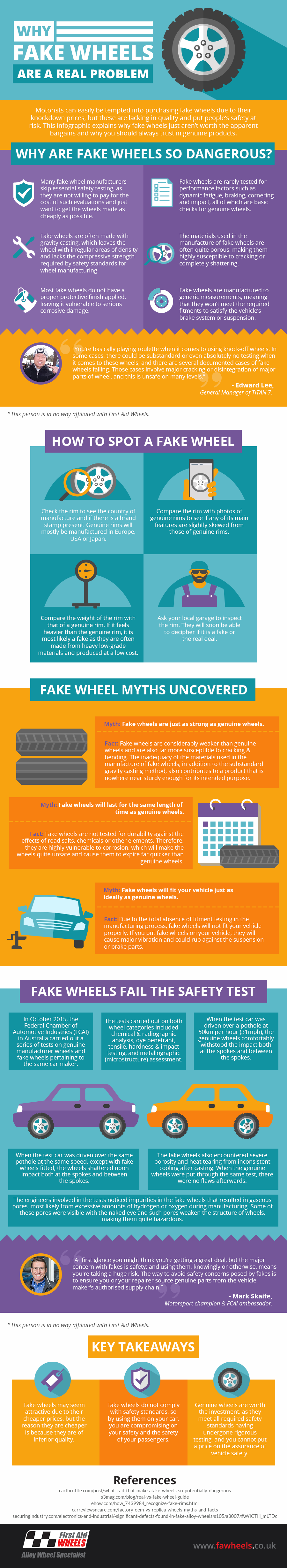 Why-Fake-Wheels-are-a-Real-Problem-Infographic