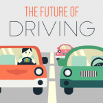 The Future of Driving: Autonomous Vehicles Are Changing Transportation [Infographic]