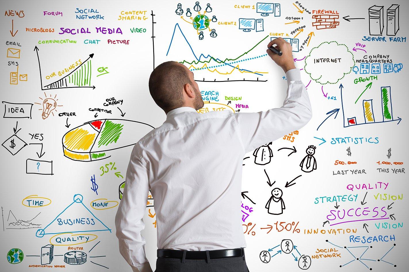 Micromedia Strategy