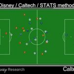 Machine Learning: Caltech Algorithm Watches Soccer, Learns the Game
