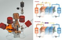Air-breathing battery