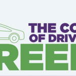 The True Cost of Driving Green [Infographic]