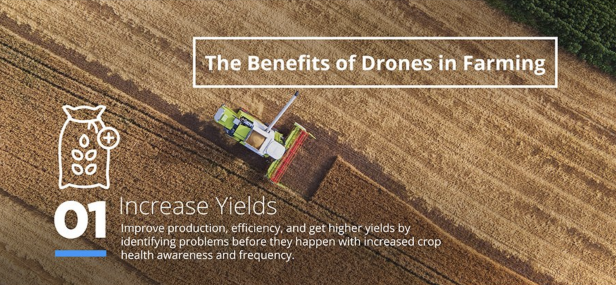 How Drones Are Being Used For Agriculture [Infographic]