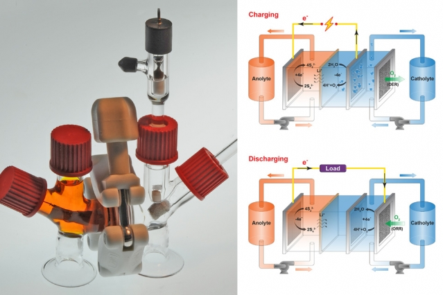 Liquid Metal Flow Battery for Affordable Storage of Green Energy