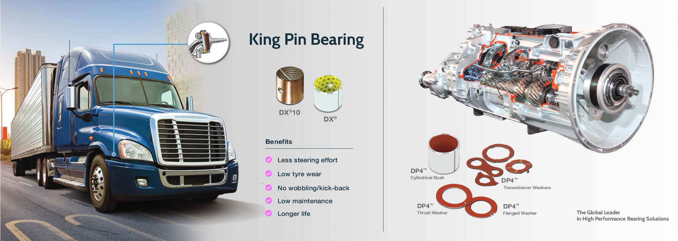 GGB's DX10 Material is Perfect for Construction Equipment, Heavy Duty Vehicle, and King Pin Applications