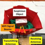 Wi-Fi Signals in Public Areas to Detect Bombs and Weapons in Bags