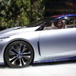 Artificial Intelligence & Cutting Edge Automotive Technology