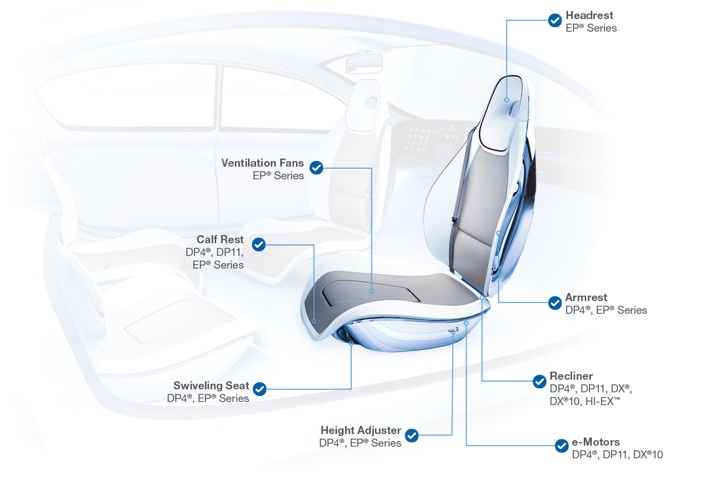 Small Bearings are Transforming Automotive Seating from Comfort to Safety