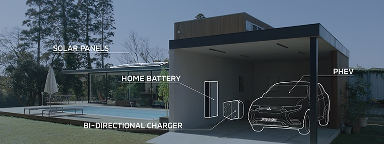 Electric Cars Are the New 'Mobile Power Station' for Your Home