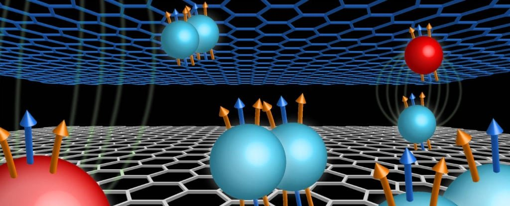 Research Reveals Exotic Quantum States by Stacking Layers of Graphene Together