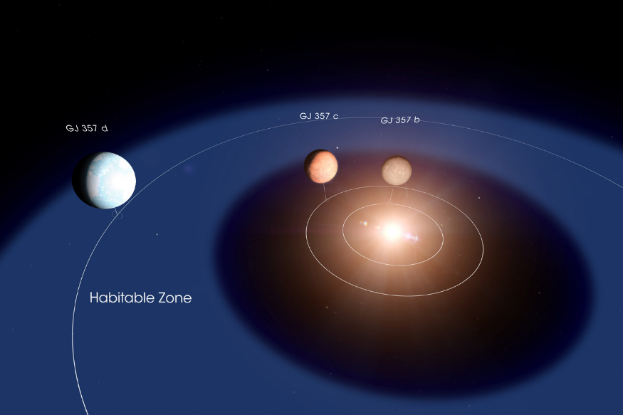 Scientists Discover New Super-Earth That Could Have Life