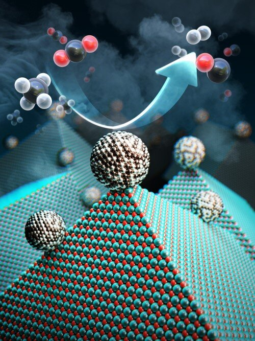 New Catalyst Turns Greenhouse Gases Into Fuel And Hydrogen Gas