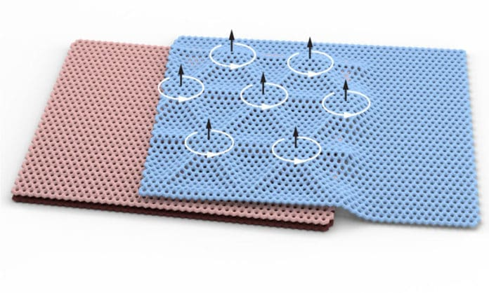 Graphene Reveals a Super-Rare Form of Magnetism on Combining 3 Layers Together