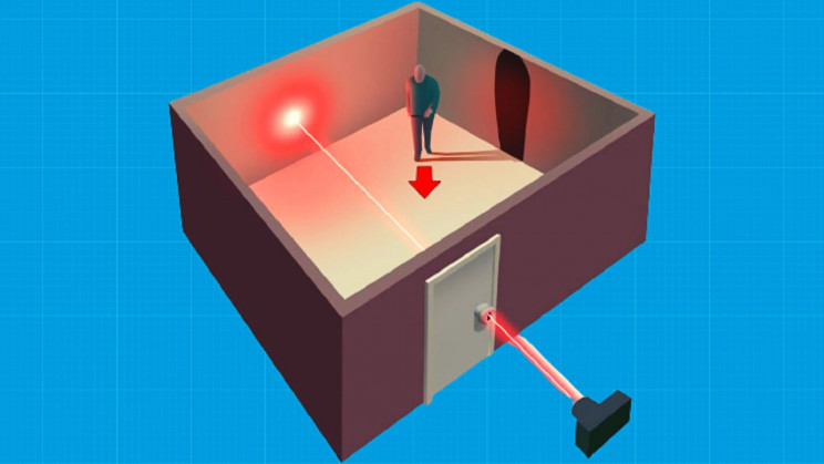 Single Laser Fired through a Keyhole Can Expose Everything inside a closed Room